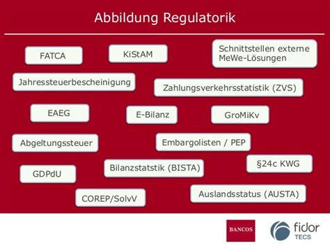 Digital Banking Out-of-the-Box made in Germany