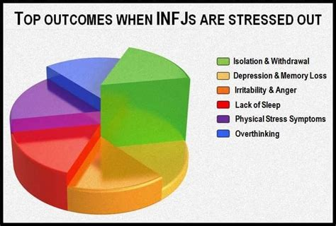 If only non-infj people understood this and didn't take