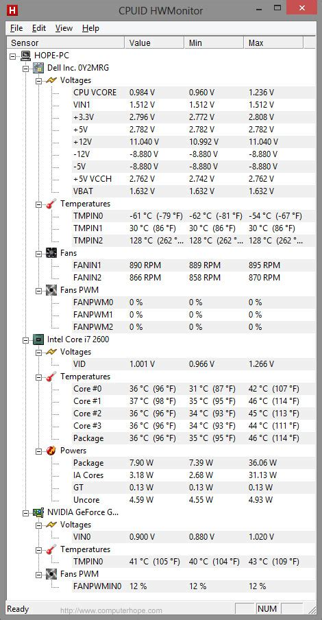 How to tell the temperature of a video card