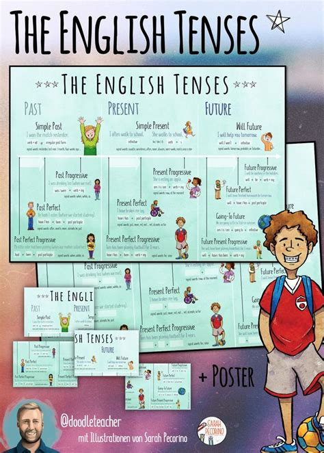 The English Tenses - Beautiful Posters + Worksheets