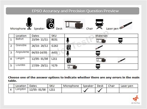 EPSO Accuracy and Precision Test for Assistant Level